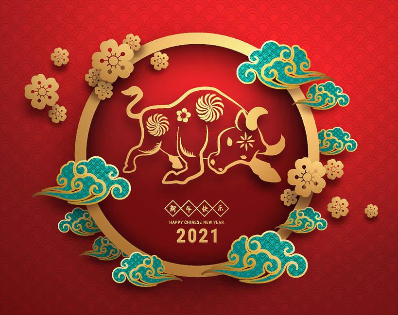 Horoskop chiński 2021