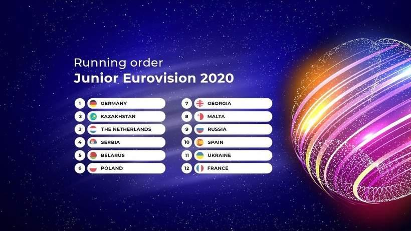Eurowizja Junior 2020, Ala Tracz, Kolejność startowa Eurowizji Junior 2020