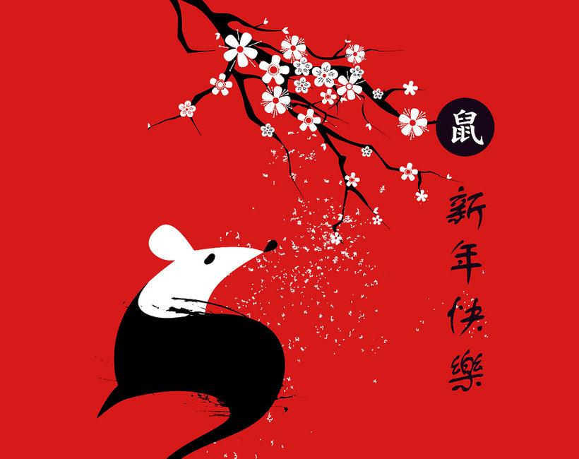 Horoskop chiński 2020