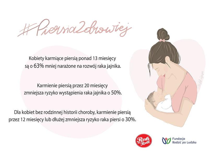 Kampania #piersiązdrowiej, #piersiązdrowiej