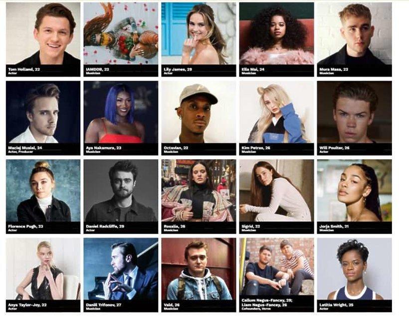 Maciej Musiał w rankingu najbardziej wpływowych europejskich gwiazd poniżej 30. rankingu Forbes
