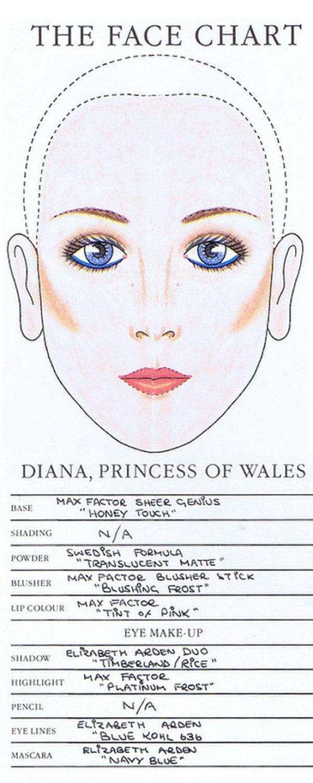 makijaż księżnej Diany